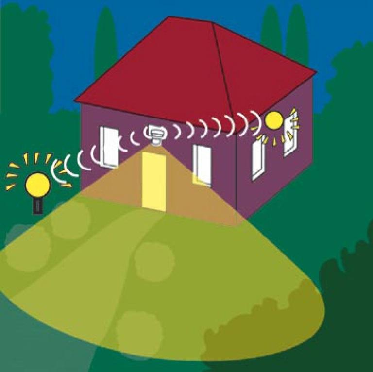 Les évolutions de la norme électrique > L\'extérieur