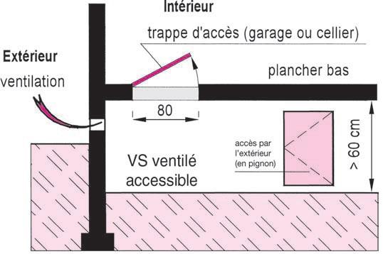 Construction de maisons sur vide sanitaire - Trappe vide sanitaire ...